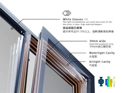瓦瑟系统门窗