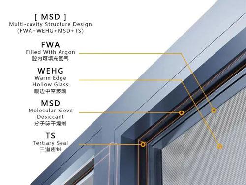 瓦瑟系统门窗加盟品牌